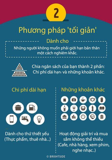 4 cach chi tieu khoi lo het tien - Anh 2
