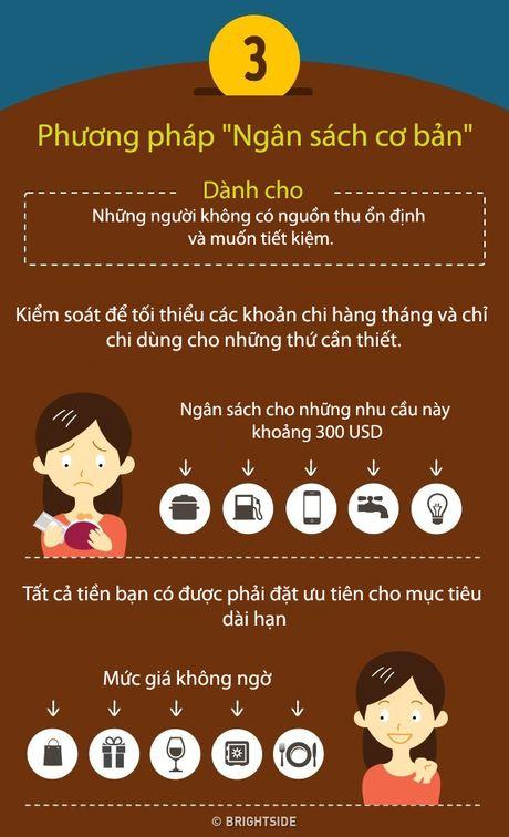 4 cach chi tieu khoi lo het tien - Anh 3