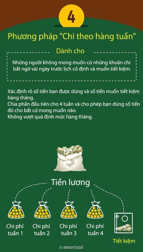 4 cach chi tieu khoi lo het tien - Anh 4