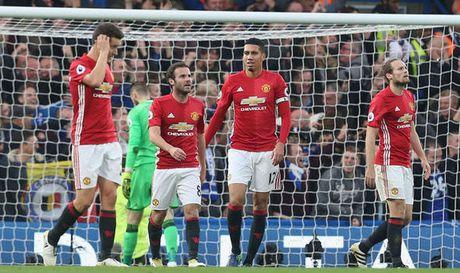 Khong duoc du Champions League, MU se gap hoa - Anh 1