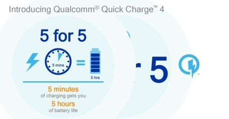 Cong nghe sach nhanh Quick Charge 4 cua Qualcomm co gi noi bat - Anh 1