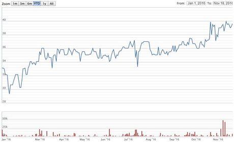OPC: Chu tich HDQT nang so huu len 9,36% von - Anh 1