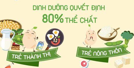 Tre em thanh thi & nong thon: Vi sao cach biet the chat qua lon? - Anh 2