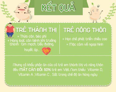 Tre em thanh thi & nong thon: Vi sao cach biet the chat qua lon? - Anh 4