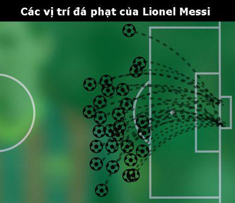 Do tai da phat Messi - Ronaldo: Hon nhau chi 1% - Anh 1