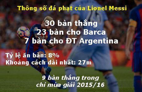 Do tai da phat Messi - Ronaldo: Hon nhau chi 1% - Anh 2
