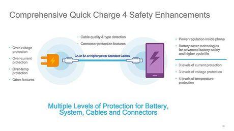 Qualcomm gioi thieu Snapdragon 835 quy trinh 10nm va sac nhanh Quick Charge 4.0 - Anh 3