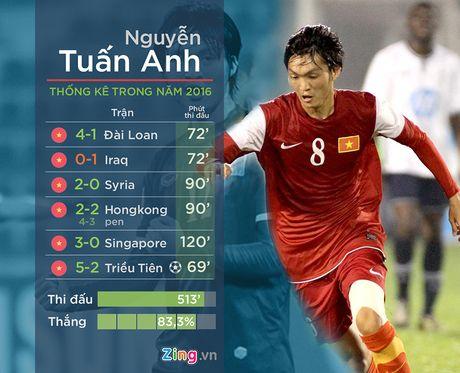 HLV Huu Thang loai Tuan Anh va Quang Huy - Anh 1