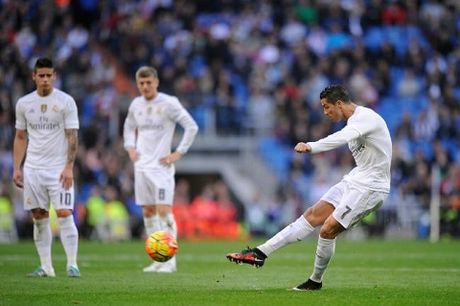 THONG KE: Ronaldo du sa sut van co mat nhinh hon Messi - Anh 1