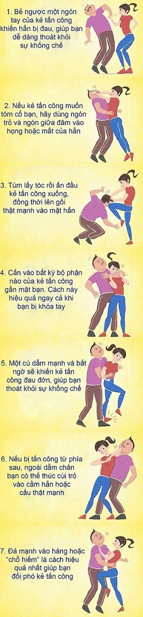 Infographic: 7 cach giup ban thoat khoi ke khong che - Anh 1