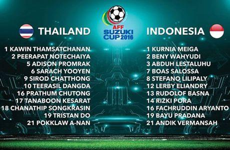 Clip Dangda lap hat-trick, Thai Lan 'quat nga' Indonesia - Anh 2