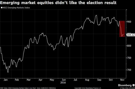 10 du bao kinh te the gioi 2017 cua Goldman Sachs - Anh 2