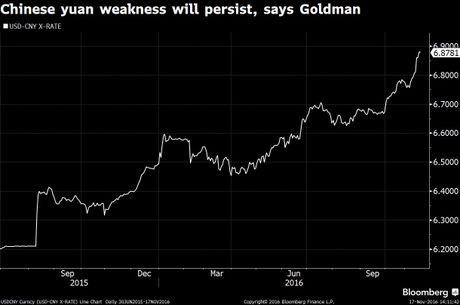 10 du bao kinh te the gioi 2017 cua Goldman Sachs - Anh 3
