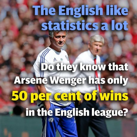 Nhung lan dau 'vo mom' noi tieng giua Arsene Wenger va Jose Mourinho - Anh 8