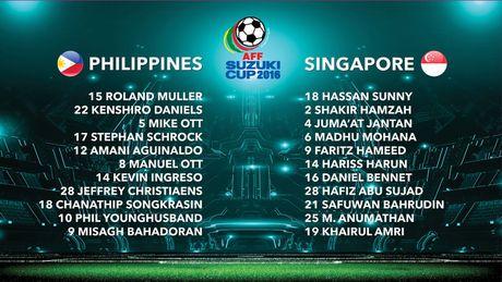 Philippines khong the thang Singapore du choi hon nguoi - Anh 8