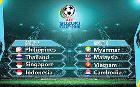 Nhung 'cai nhat' o AFF Cup ke tu khi ra doi nam 1996 - Anh 1