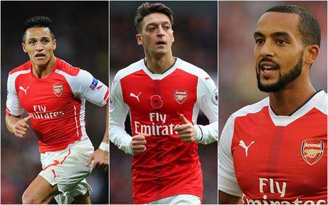 Doi hinh 'cong thu toan dien' cua Arsenal truoc MU - Anh 1