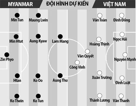 Nhan dinh, du doan ket qua Viet Nam vs Myanmar (18h30) - Anh 4