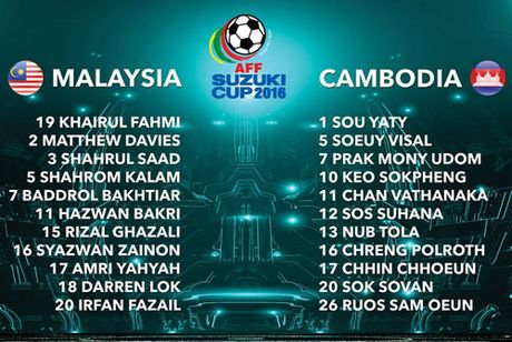 Amri Yahyah lap cu dup, Malaysia nguoc dong ha Campuchia - Anh 1