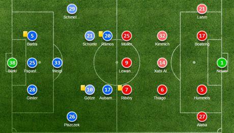 Aubameyang ha guc 'Hum xam', Bundesliga them phan kich tinh - Anh 2