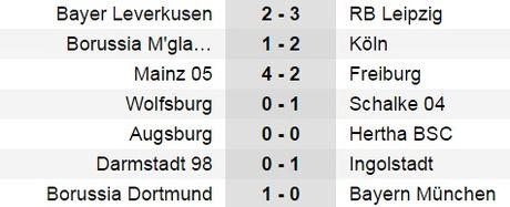 Aubameyang ha guc 'Hum xam', Bundesliga them phan kich tinh - Anh 3