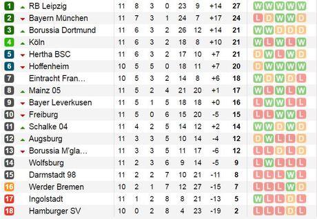 Aubameyang ha guc 'Hum xam', Bundesliga them phan kich tinh - Anh 4