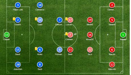 Ronaldo lap hat-trick nhan chim Atletico Madrid trong khung hoang - Anh 2