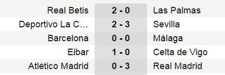 Ronaldo lap hat-trick nhan chim Atletico Madrid trong khung hoang - Anh 3