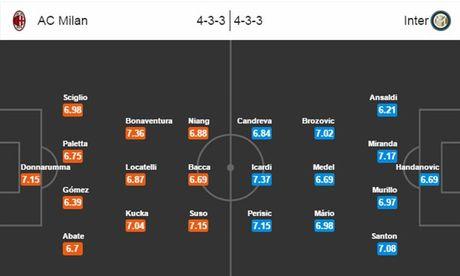 02h45 ngay 21/11, AC Milan vs Inter Milan: Sac Do dang thang hoa - Anh 4