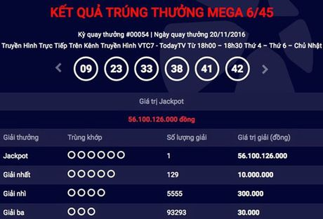 Co them nguoi trung so doc dac tren 56 ty dong - Anh 1