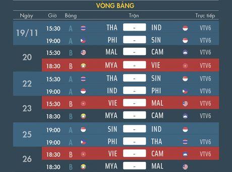 Ha Myanmar 2-1, tuyen Viet Nam khoi dau thuan loi - Anh 13
