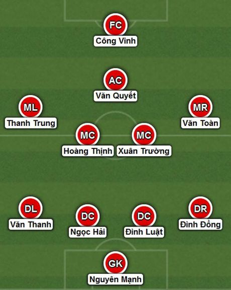 Ha Myanmar 2-1, tuyen Viet Nam khoi dau thuan loi - Anh 16