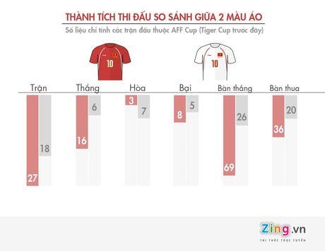 Ha Myanmar 2-1, tuyen Viet Nam khoi dau thuan loi - Anh 18