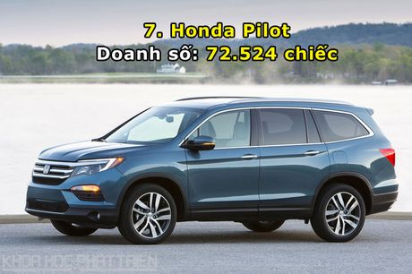 10 xe SUV va crossover tam trung ban chay nhat the gioi - Anh 7
