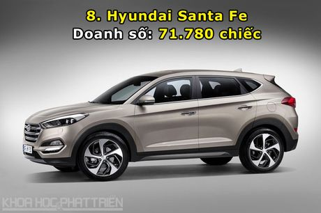 10 xe SUV va crossover tam trung ban chay nhat the gioi - Anh 8