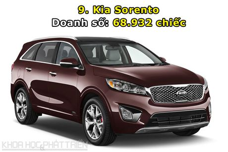 10 xe SUV va crossover tam trung ban chay nhat the gioi - Anh 9