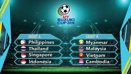 Lich tuong thuat truc tiep AFF Cup hom nay - Anh 1