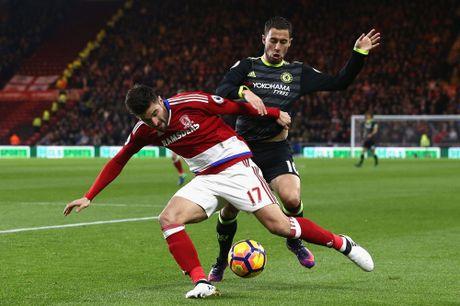 Costa ghi ban thu 10, Chelsea len ngoi dau Ngoai hang Anh - Anh 1