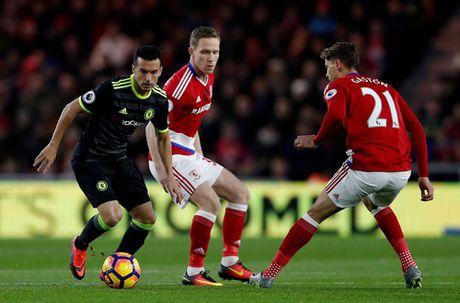 Costa ghi ban thu 10, Chelsea len ngoi dau Ngoai hang Anh - Anh 2