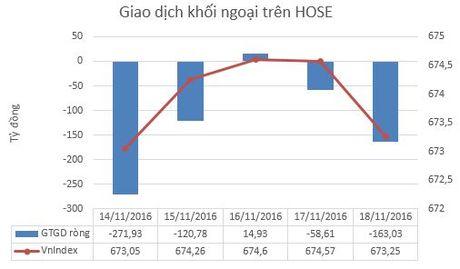 Ban tin PTKT tuan 21/11 - 25/11: Di ngang cho OPEC - Anh 1