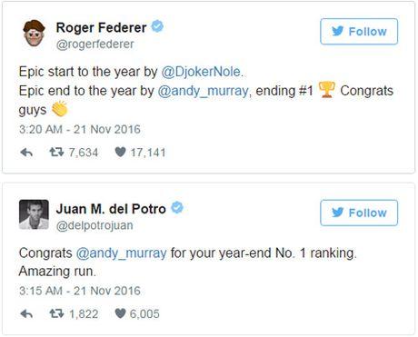 Federer & bao chi nga mu truoc nguoi hung Murray - Anh 1