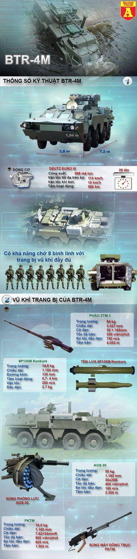 Kham pha tinh nang hien dai cua xe boc thep loi nuoc vua xuat hien o Dong Nam A - Anh 2