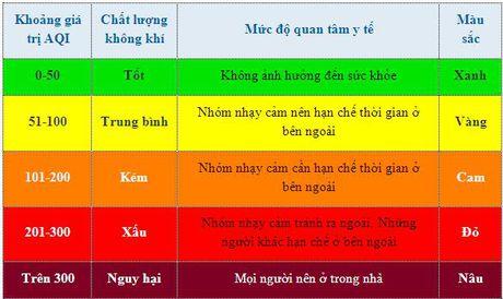 Khong khi Ha Noi hien dang khong tot cho nhom nguoi nhay cam - Anh 3