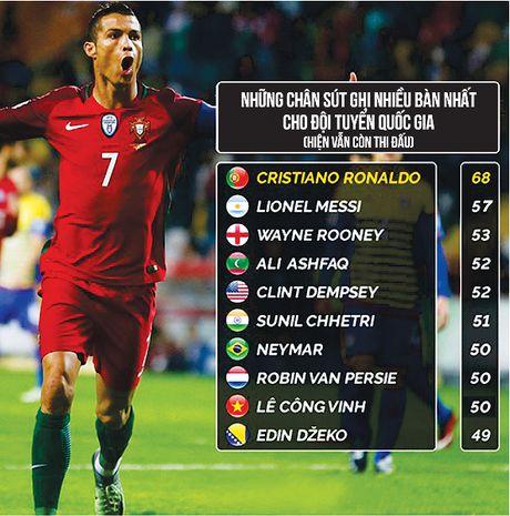 Them 1 ban nua, Cong Vinh se chinh thuc vuot mat Van Persie va Neymar - Anh 2