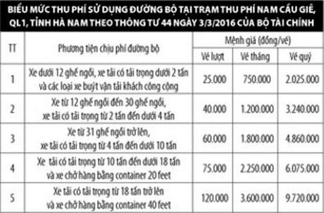 Het di mien phi tren QL1 qua Ha Nam tu 24.11 - Anh 2
