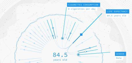 Du doan tuong lai bang Big Data - Anh 1