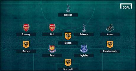 Oezil, Ramsey vao doi hinh te nhat vong dau Premier League - Anh 1