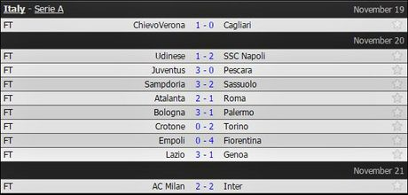Milan cua diem voi Inter sau man ruot duoi nghet tho - Anh 1