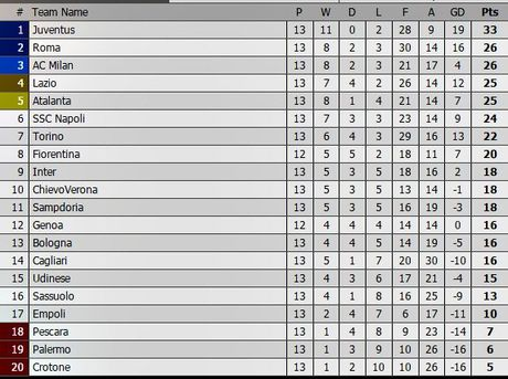Milan cua diem voi Inter sau man ruot duoi nghet tho - Anh 2