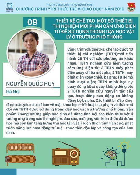 300 trieu dong cho 3 sang kien giao duc kha thi - Anh 5